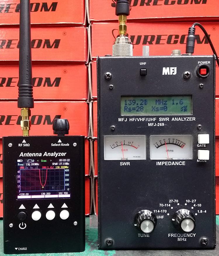 SA-250-surecom-analyzer