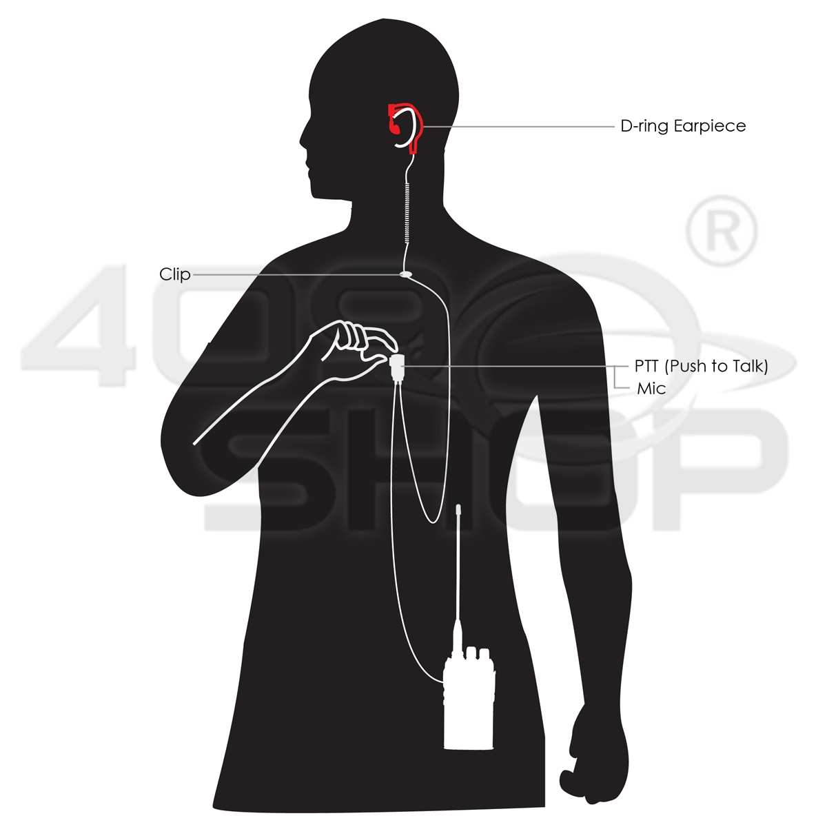 Motorola Two Way Radio Headset