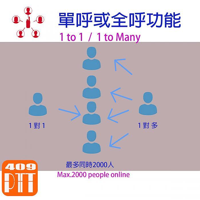 409PTT網絡對講機