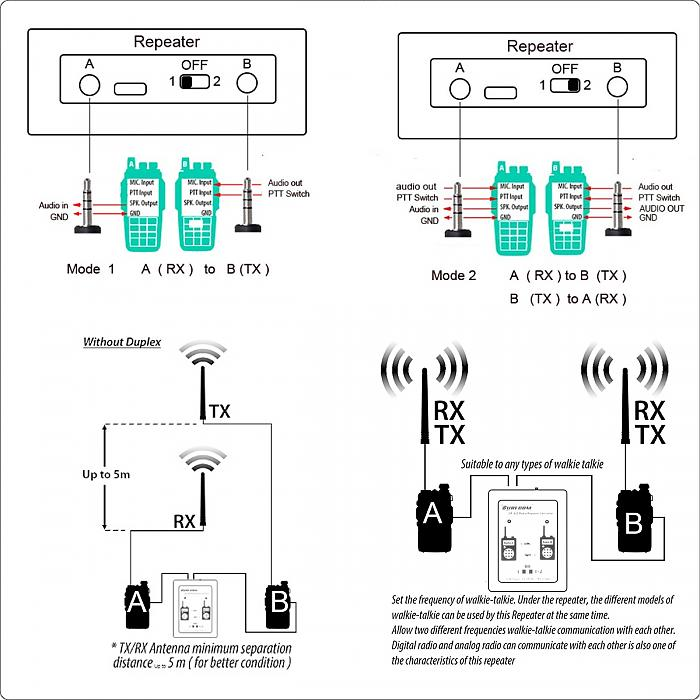 SURECOM SR-629 2 in 1 Duplex Repeater Controller For TYT TH-9000 MOBILE