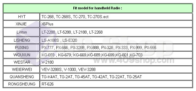 Feidaxin ORIGINAL ANT VHF136-174mhz for FD150A/160A