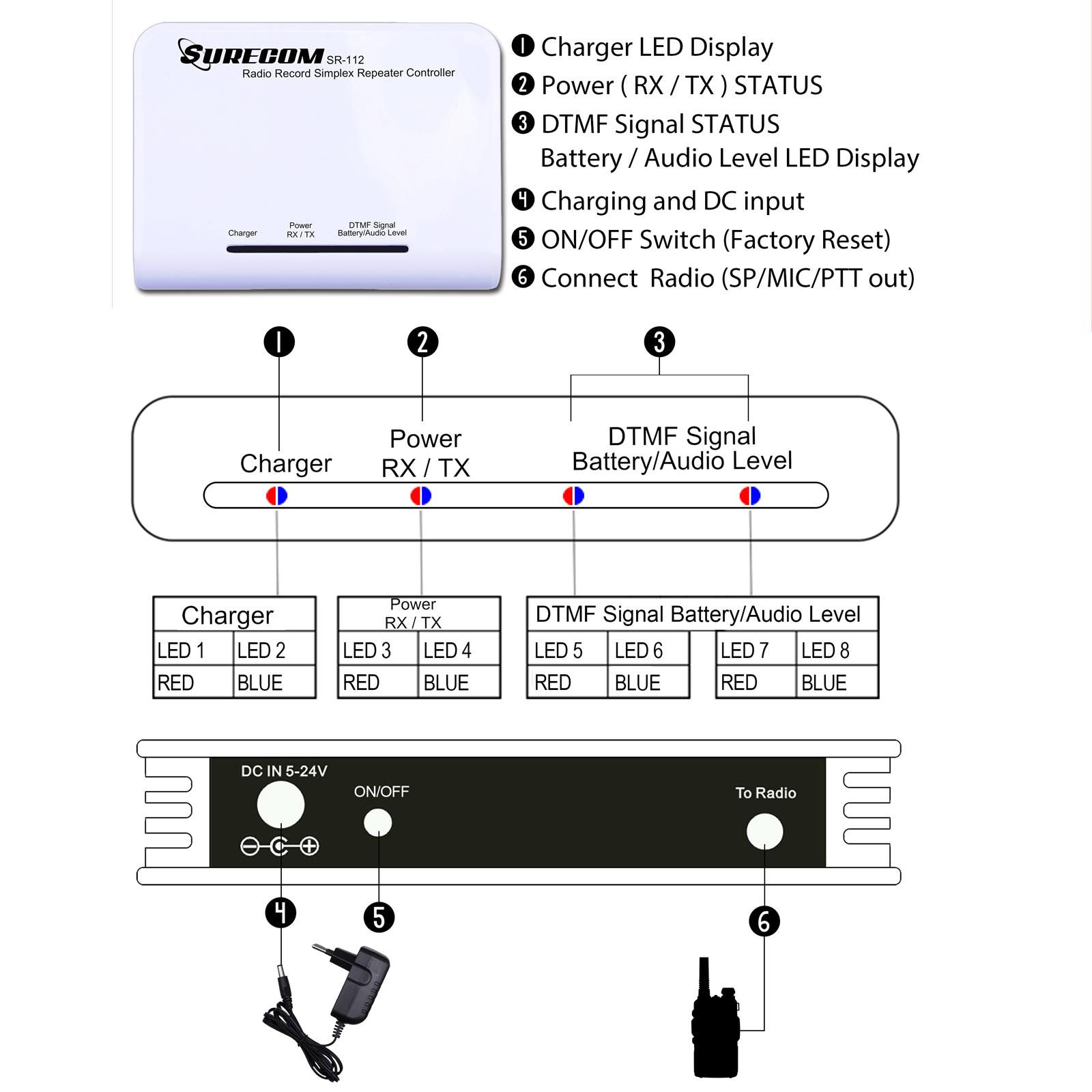 Surecom Sr 112 Simplex Repeater Controller With Diy Cable 409shop Wiring Diagram 409shopwalkie Talkiehandheld Transceiver Radio