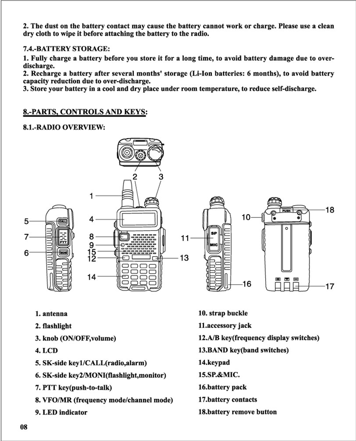 BaoFeng_UV-5R_Manual