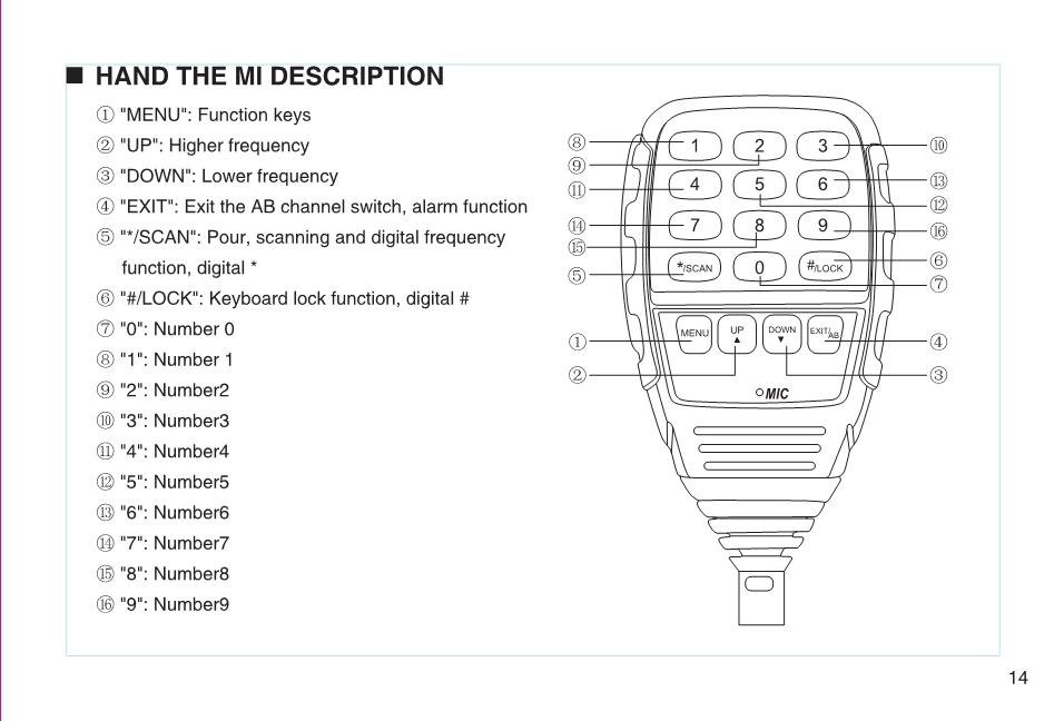 QYT KT-8900 user manual