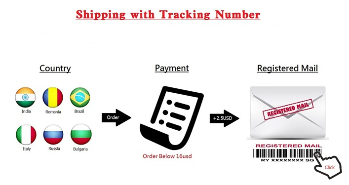 https://pic.409shop.com/web/Shipping_with_Tracking_Number.jpg